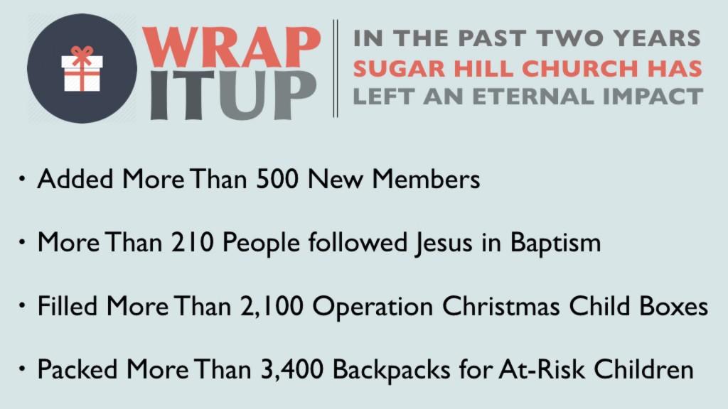 Wrap it Up Keynote 2015.015