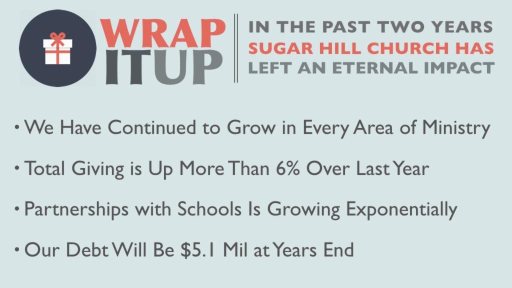 Wrap it Up Keynote 2015.018